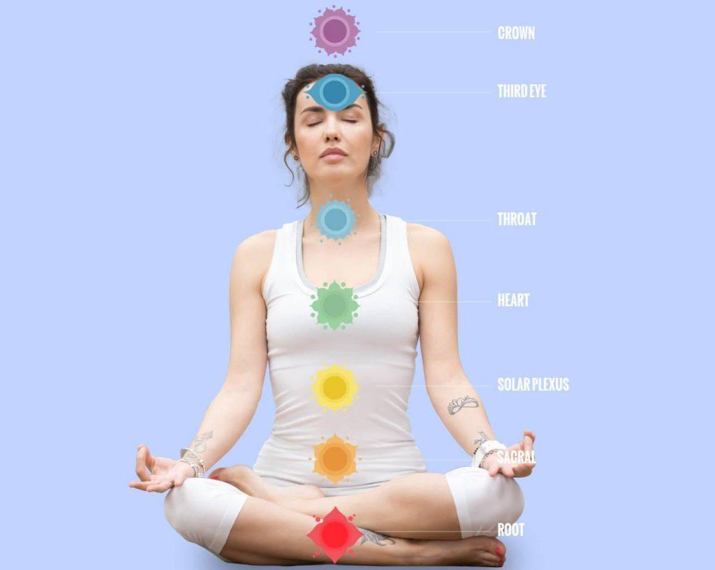 Kundalini Yoga Carcavelos Oeiras Parede